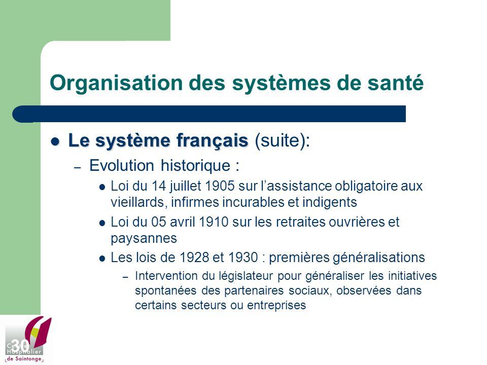 30 Organisation des systèmes de santé Le système français Le système français (suite): – Evolution historique : Loi du 14 juillet 1905 sur lassistance