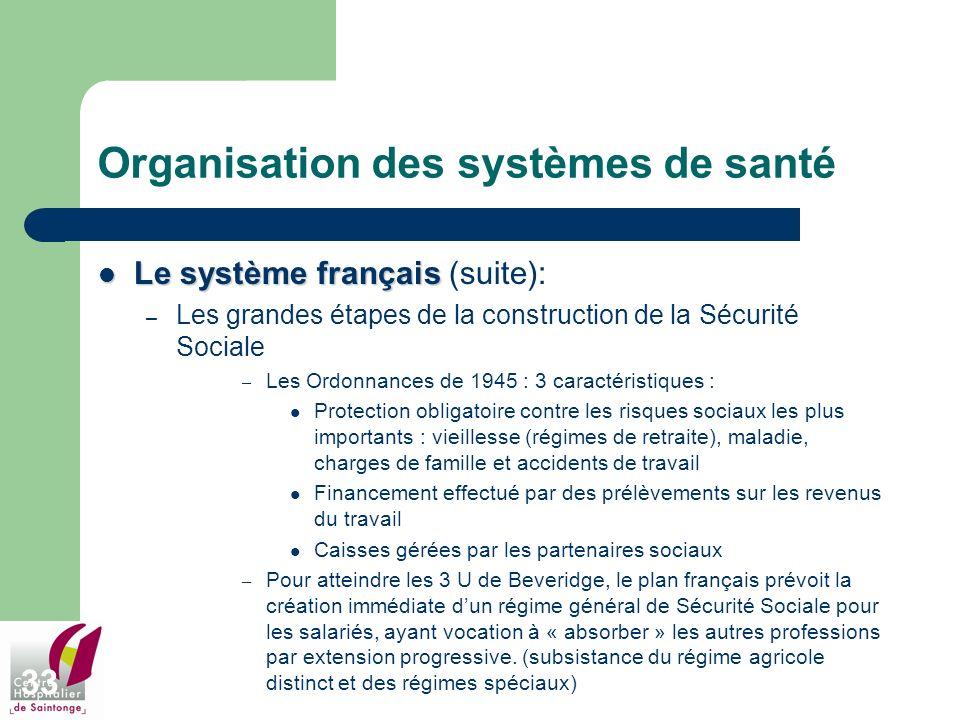 33 Organisation des systèmes de santé Le système français Le système français (suite): – Les grandes étapes de la construction de la Sécurité Sociale