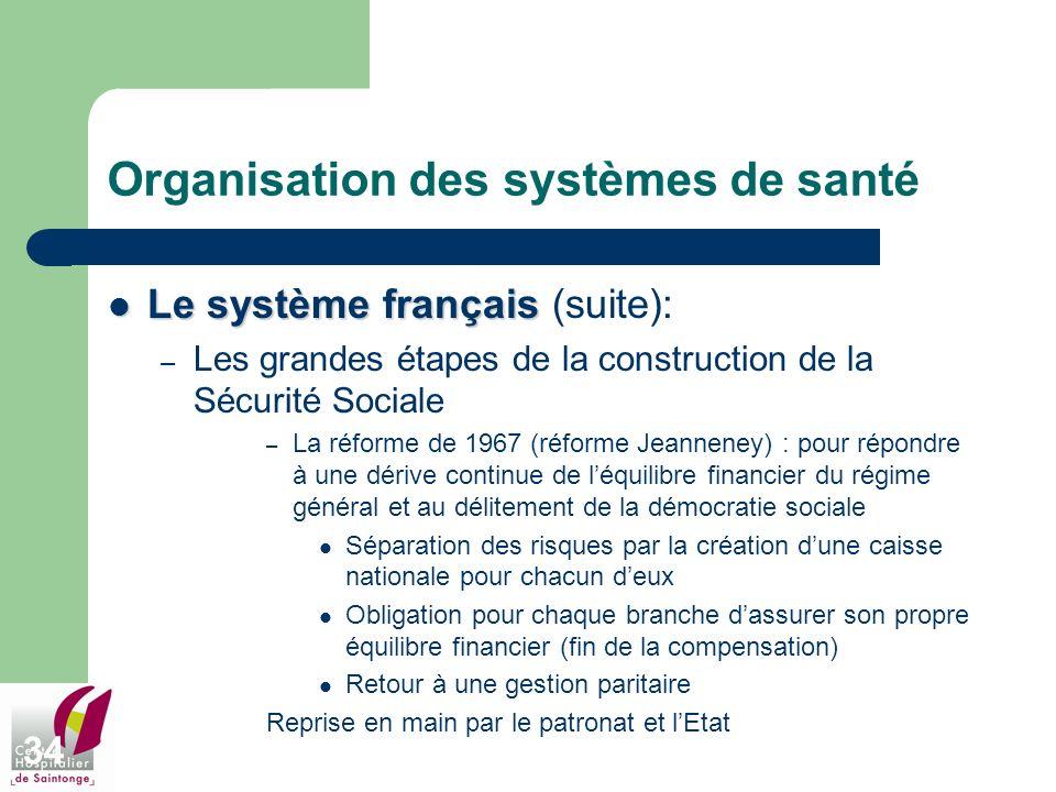 34 Organisation des systèmes de santé Le système français Le système français (suite): – Les grandes étapes de la construction de la Sécurité Sociale