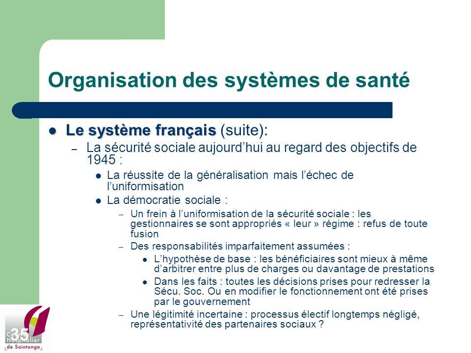 35 Organisation des systèmes de santé Le système français Le système français (suite): – La sécurité sociale aujourdhui au regard des objectifs de 194