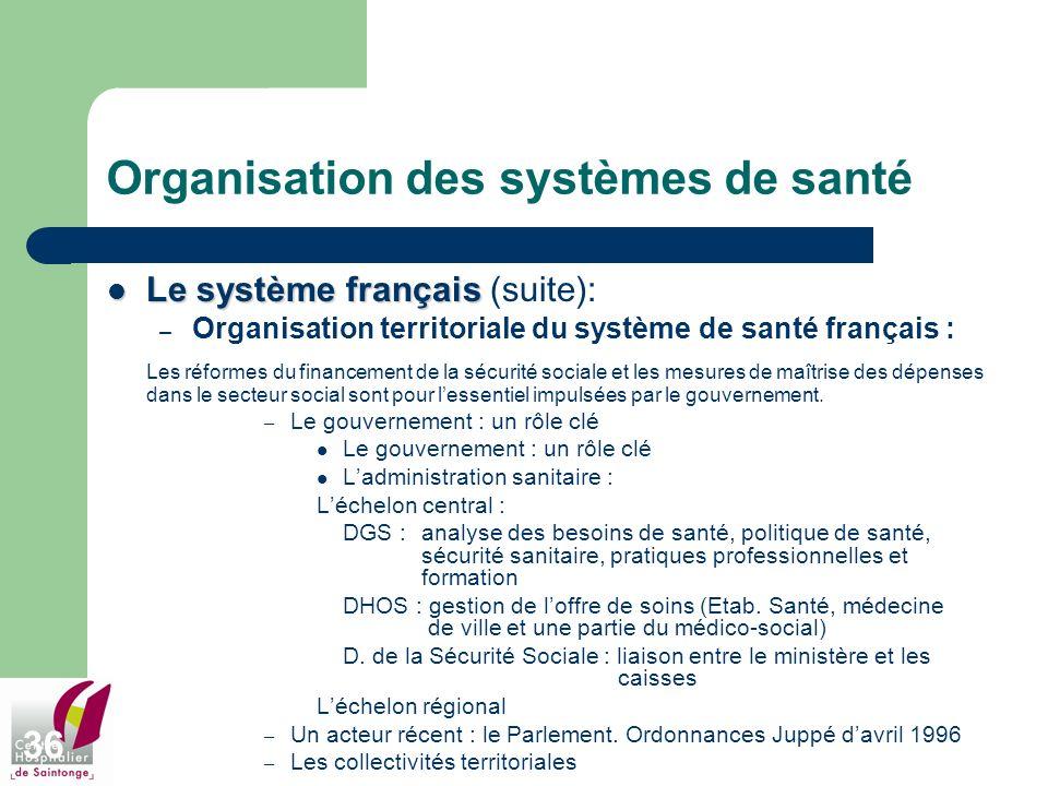 36 Organisation des systèmes de santé Le système français Le système français (suite): – Organisation territoriale du système de santé français : Les