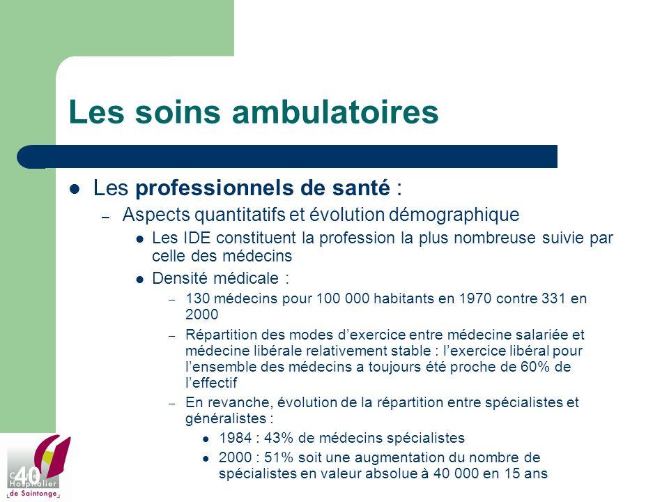 40 Les soins ambulatoires Les professionnels de santé : – Aspects quantitatifs et évolution démographique Les IDE constituent la profession la plus no