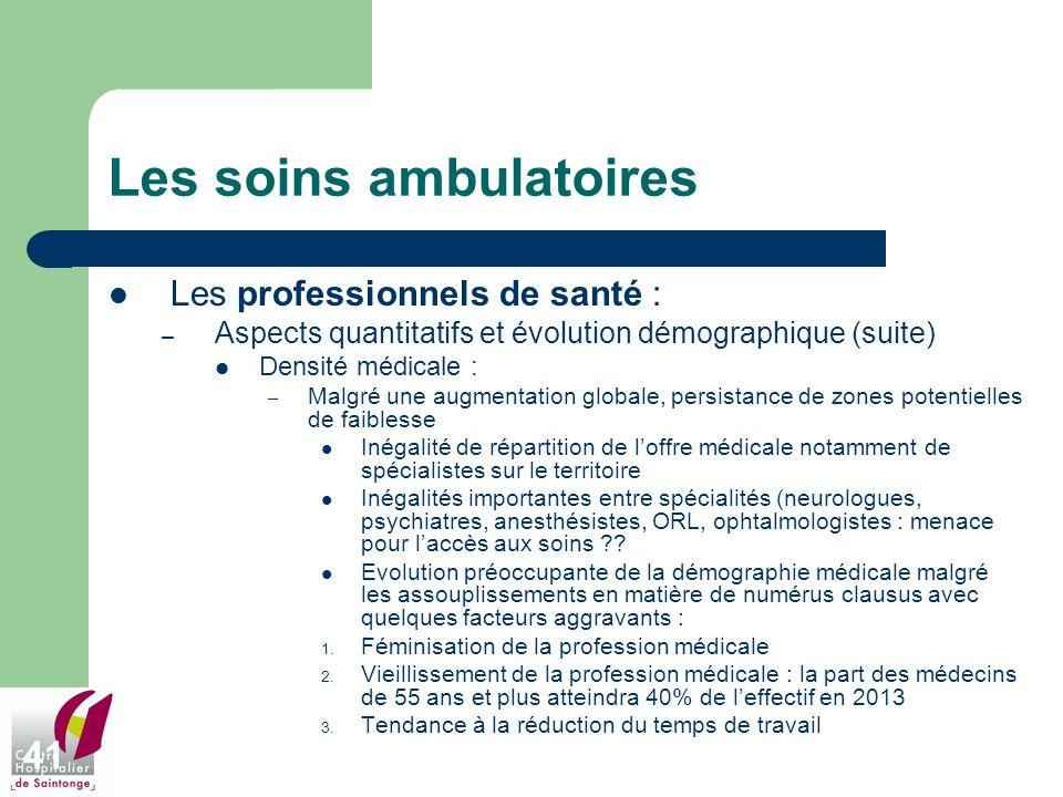 41 Les soins ambulatoires Les professionnels de santé : – Aspects quantitatifs et évolution démographique (suite) Densité médicale : – Malgré une augm