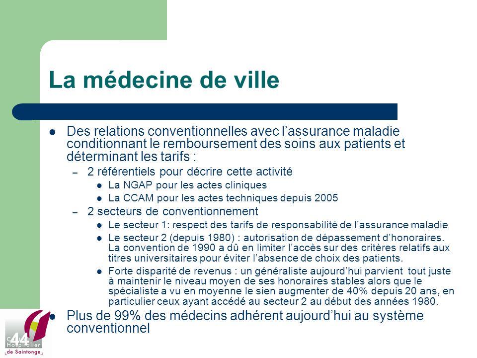 44 La médecine de ville Des relations conventionnelles avec lassurance maladie conditionnant le remboursement des soins aux patients et déterminant le