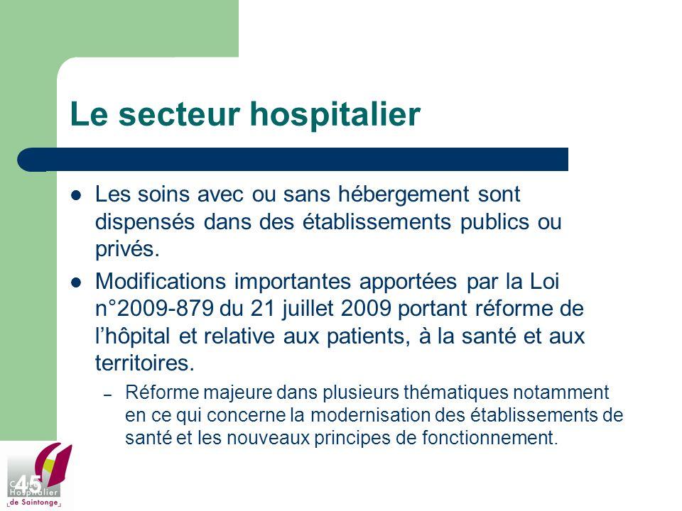 45 Le secteur hospitalier Les soins avec ou sans hébergement sont dispensés dans des établissements publics ou privés. Modifications importantes appor