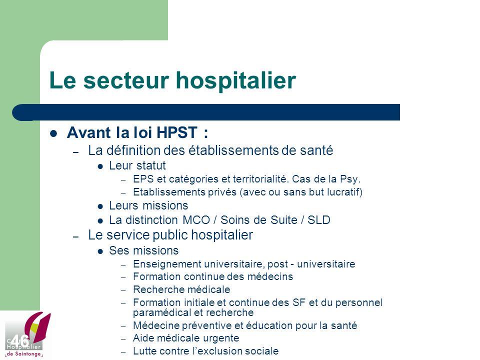 46 Le secteur hospitalier Avant la loi HPST : – La définition des établissements de santé Leur statut – EPS et catégories et territorialité. Cas de la