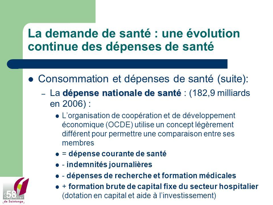 58 La demande de santé : une évolution continue des dépenses de santé Consommation et dépenses de santé (suite): dépense nationale de santé – La dépen