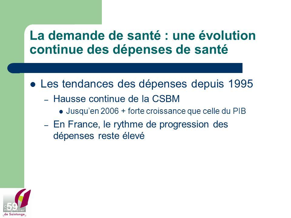 59 La demande de santé : une évolution continue des dépenses de santé Les tendances des dépenses depuis 1995 – Hausse continue de la CSBM Jusquen 2006