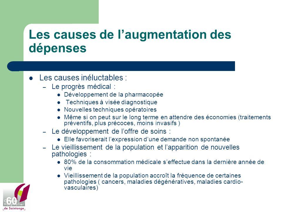 60 Les causes de laugmentation des dépenses Les causes inéluctables : – Le progrès médical : Développement de la pharmacopée Techniques à visée diagno