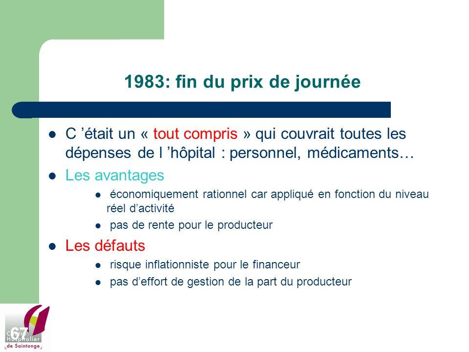 67 1983: fin du prix de journée C était un « tout compris » qui couvrait toutes les dépenses de l hôpital : personnel, médicaments… Les avantages écon
