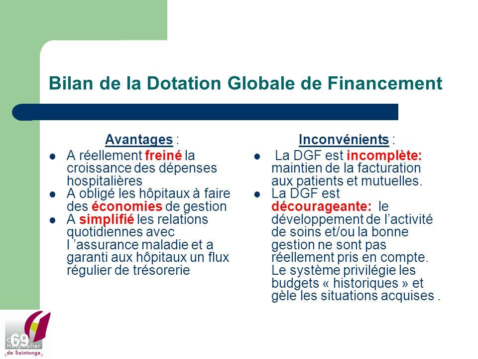69 Bilan de la Dotation Globale de Financement Avantages : A réellement freiné la croissance des dépenses hospitalières A obligé les hôpitaux à faire