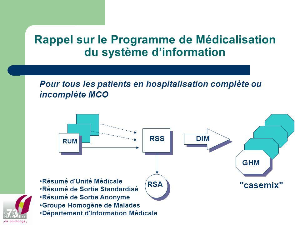 73 Rappel sur le Programme de Médicalisation du système dinformation Pour tous les patients en hospitalisation complète ou incomplète MCO RUM RSS RSA