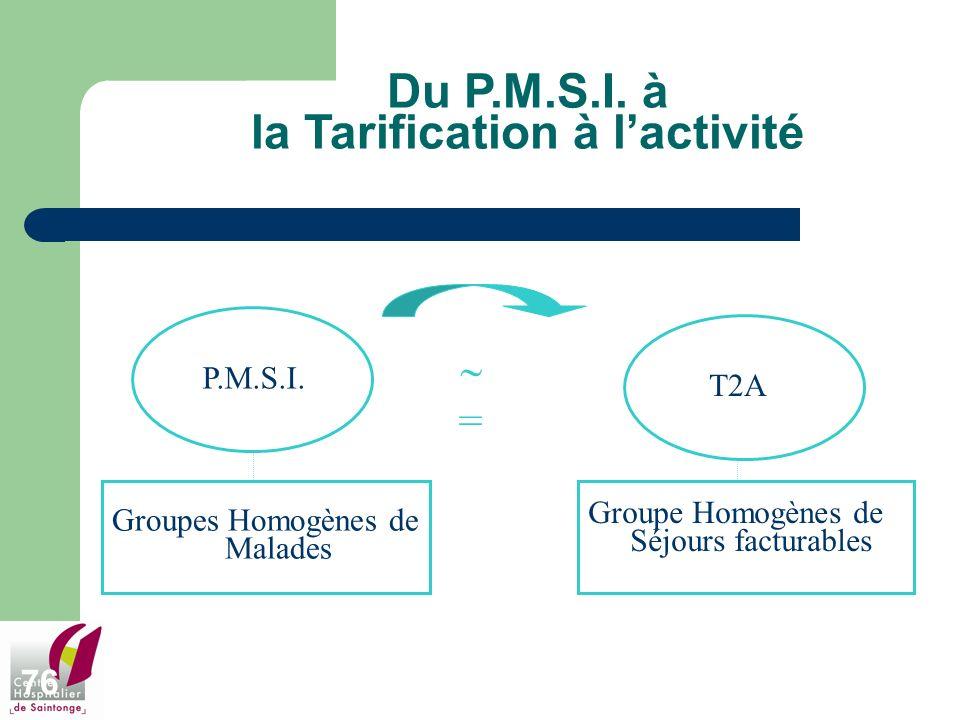 76 Du P.M.S.I. à la Tarification à lactivité P.M.S.I. T2A Groupes Homogènes de Malades Groupe Homogènes de Séjours facturables =