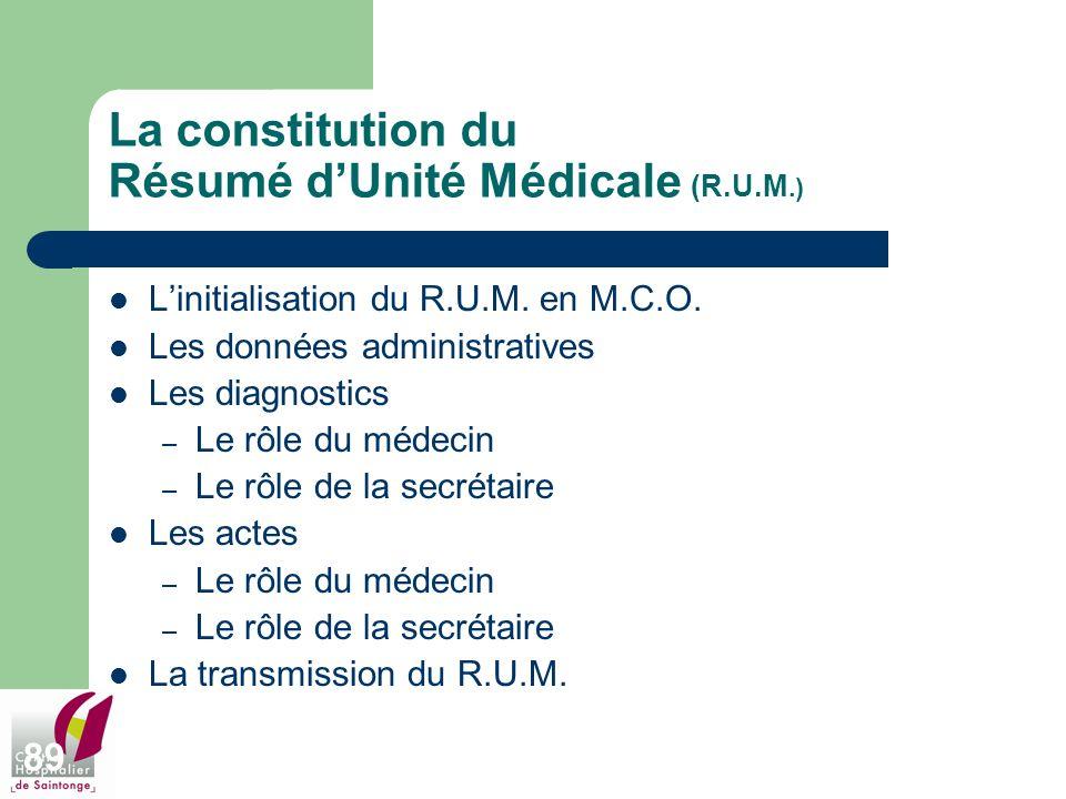 89 La constitution du Résumé dUnité Médicale (R.U.M.) Linitialisation du R.U.M. en M.C.O. Les données administratives Les diagnostics – Le rôle du méd