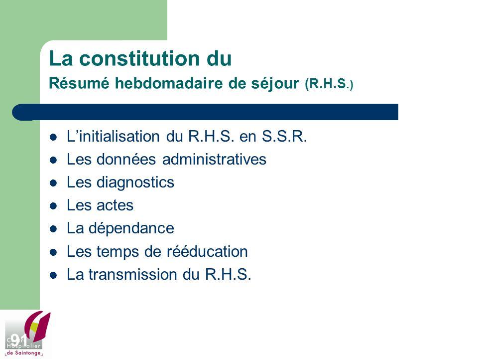 91 La constitution du Résumé hebdomadaire de séjour (R.H.S.) Linitialisation du R.H.S. en S.S.R. Les données administratives Les diagnostics Les actes