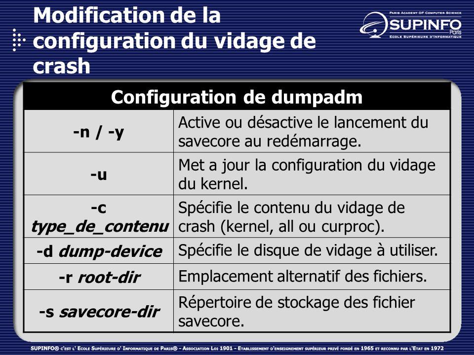 La gestion des fichiers de type core Les fichiers core Affichage de la configuration actuelle de gestion des fichiers core Modification de la configuration de la gestion des fichiers core