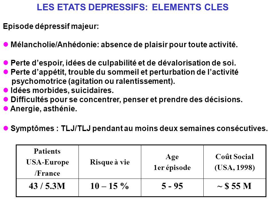 LES ETATS DEPRESSIFS: ELEMENTS CLES Episode dépressif majeur: Mélancholie/Anhédonie: absence de plaisir pour toute activité. Perte despoir, idées de c