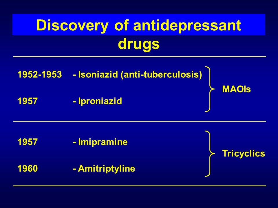 Discovery of antidepressant drugs 1952-1953- Isoniazid (anti-tuberculosis) 1957- Iproniazid 1957- Imipramine 1960- Amitriptyline MAOIs Tricyclics