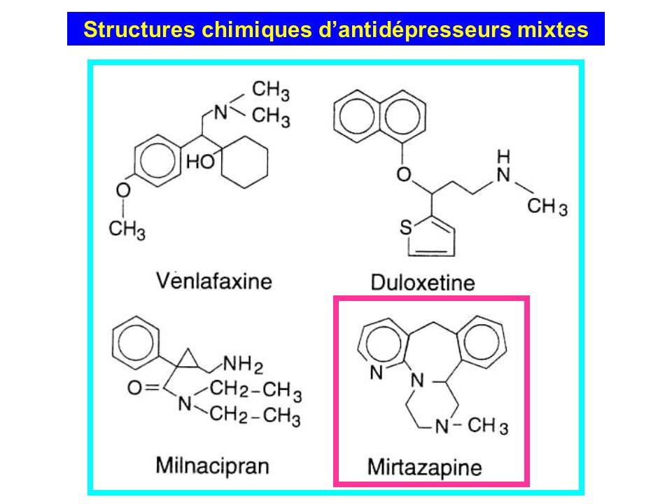 Structures chimiques dantidépresseurs mixtes