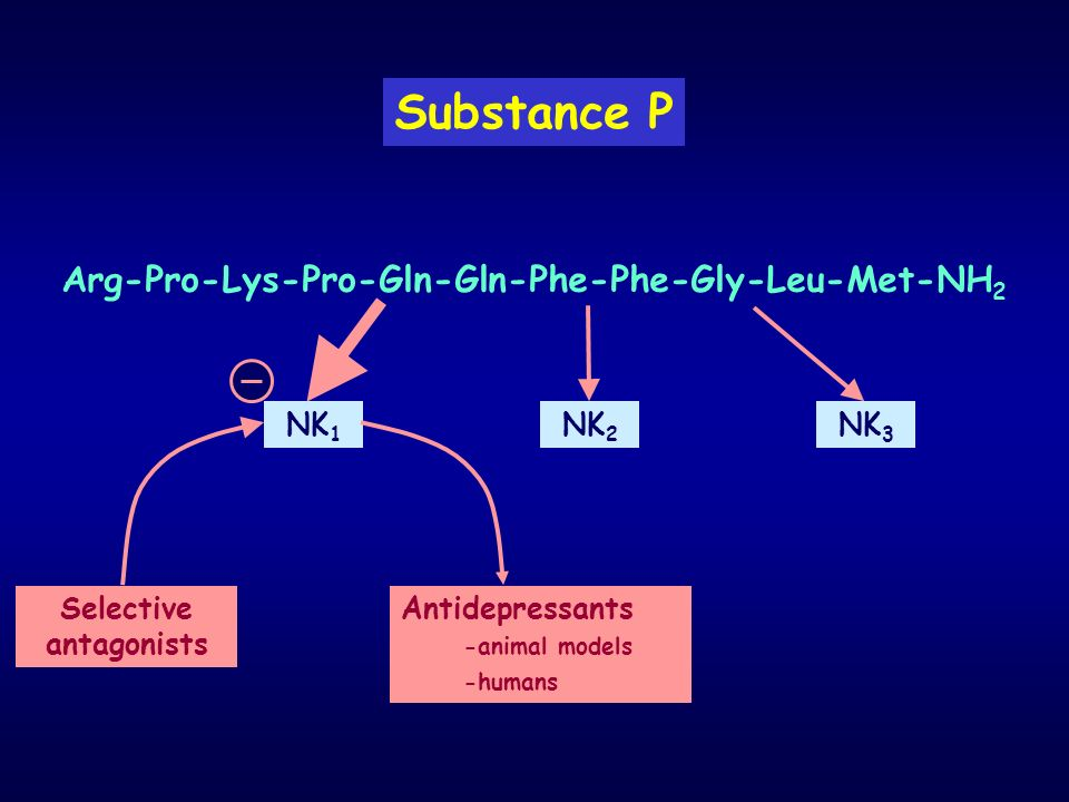 Substance P Arg-Pro-Lys-Pro-Gln-Gln-Phe-Phe-Gly-Leu-Met-NH 2 Selective antagonists Antidepressants -animal models -humans NK 1 NK 2 NK 3