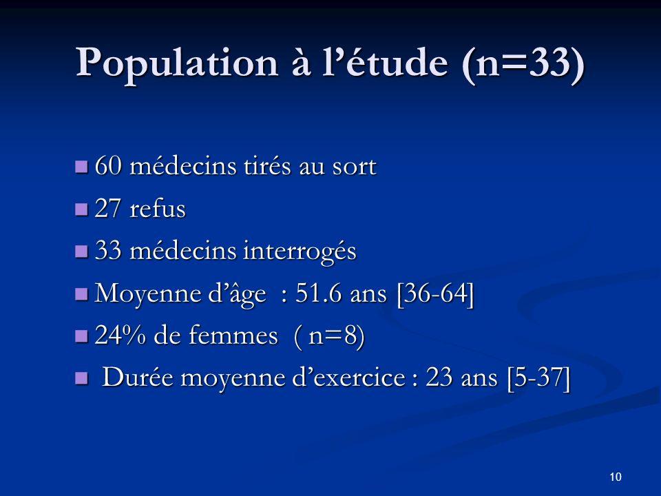 10 Population à létude (n=33) 60 médecins tirés au sort 60 médecins tirés au sort 27 refus 27 refus 33 médecins interrogés 33 médecins interrogés Moye