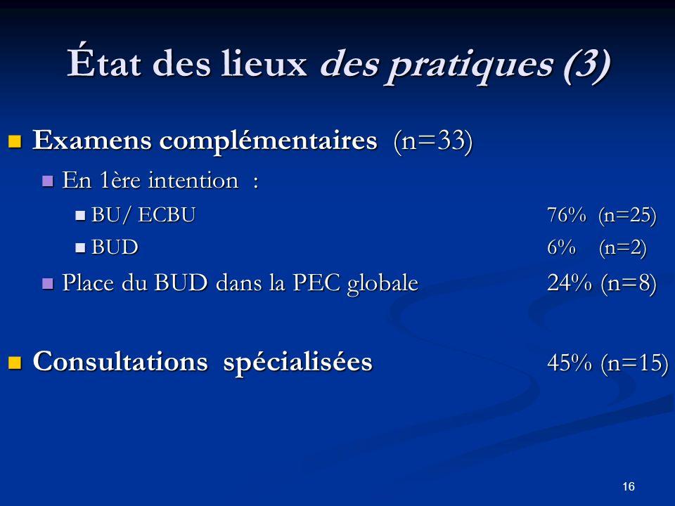 16 État des lieux des pratiques (3) Examens complémentaires (n=33) Examens complémentaires (n=33) En 1ère intention : En 1ère intention : BU/ ECBU 76%
