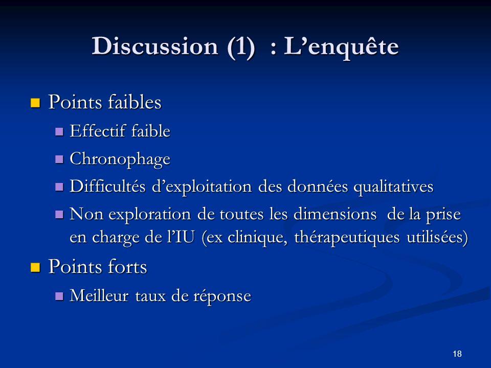 18 Discussion (1) : Lenquête Points faibles Points faibles Effectif faible Effectif faible Chronophage Chronophage Difficultés dexploitation des donné