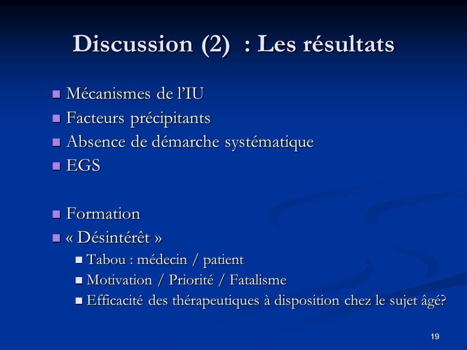 19 Discussion (2) : Les résultats Mécanismes de lIU Mécanismes de lIU Facteurs précipitants Facteurs précipitants Absence de démarche systématique Abs