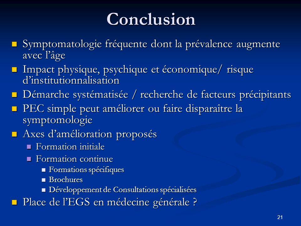 21Conclusion Symptomatologie fréquente dont la prévalence augmente avec lâge Symptomatologie fréquente dont la prévalence augmente avec lâge Impact ph