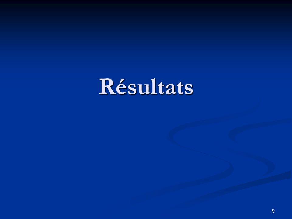 9 Résultats