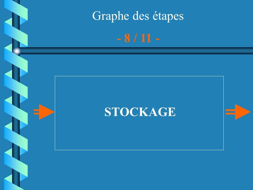 Graphe des étapes STOCKAGE - 8 / 11 -