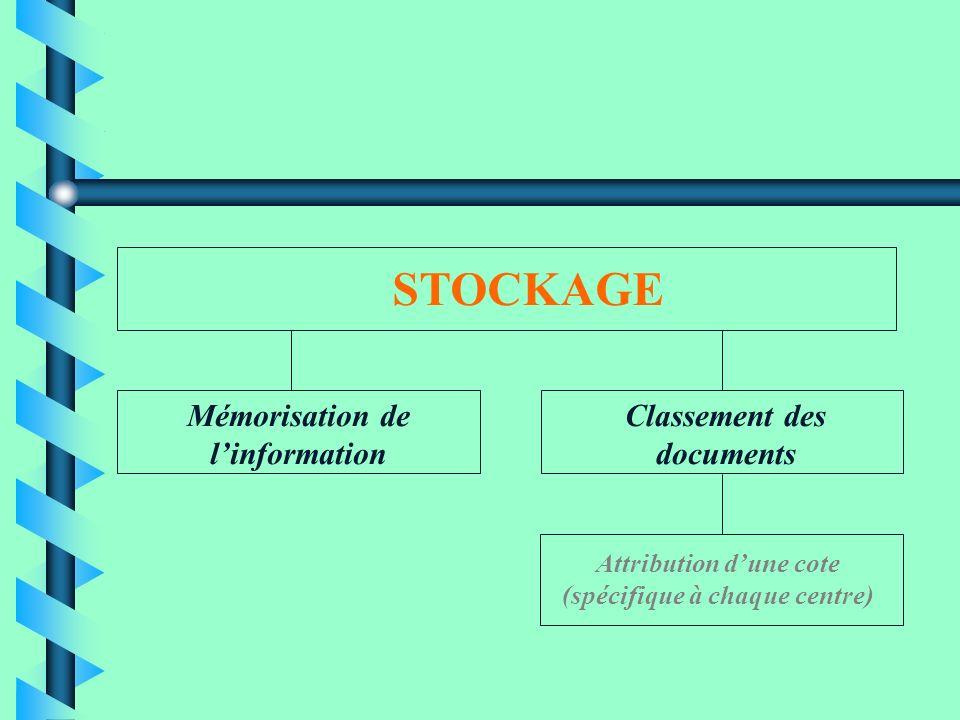 STOCKAGE Mémorisation de linformation Classement des documents Attribution dune cote (spécifique à chaque centre)