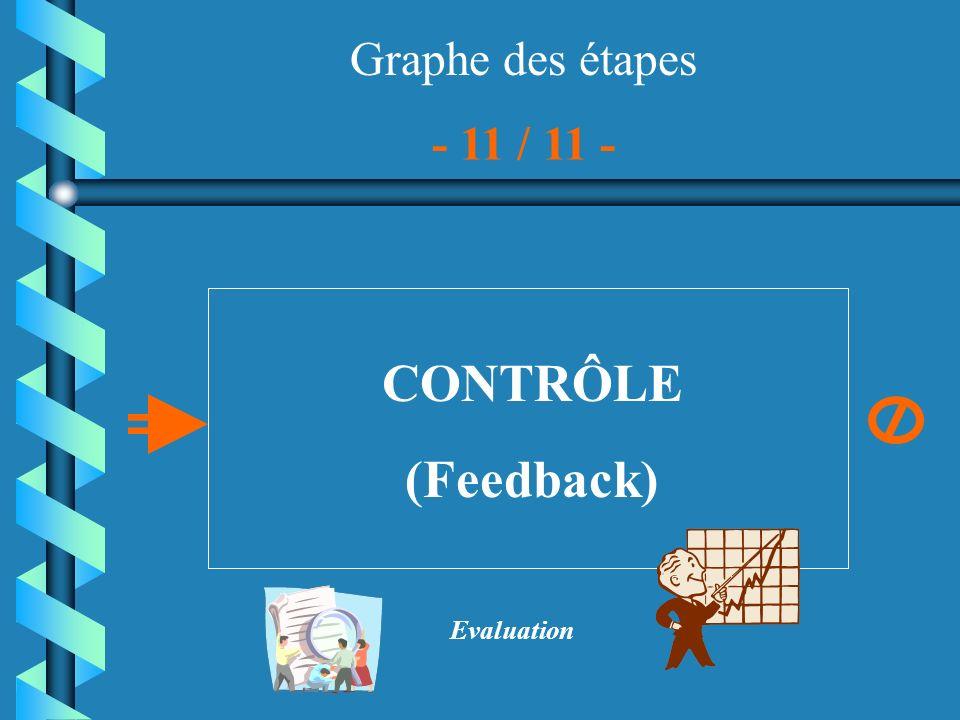 Graphe des étapes CONTRÔLE (Feedback) - 11 / 11 - Evaluation