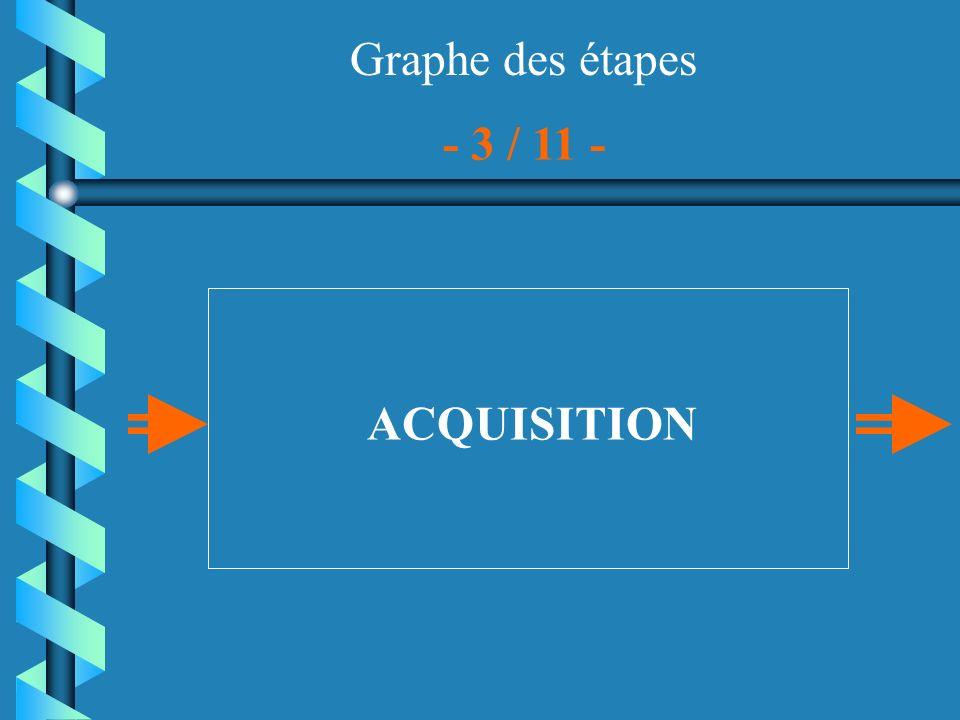 Graphe des étapes ACQUISITION - 3 / 11 -