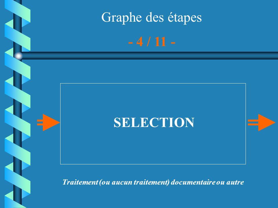 Graphe des étapes SELECTION - 4 / 11 - Traitement (ou aucun traitement) documentaire ou autre