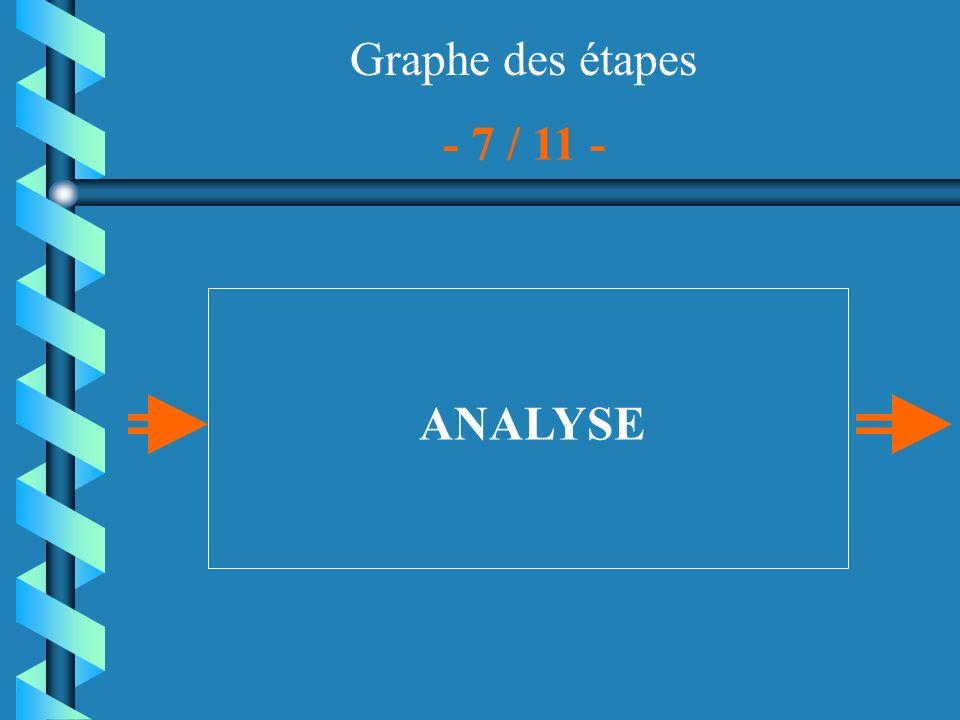 Graphe des étapes ANALYSE - 7 / 11 -
