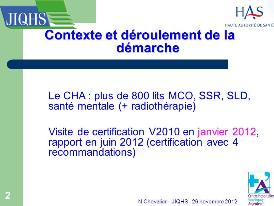 2 Contexte et déroulement de la démarche Le CHA : plus de 800 lits MCO, SSR, SLD, santé mentale (+ radiothérapie) Visite de certification V2010 en jan