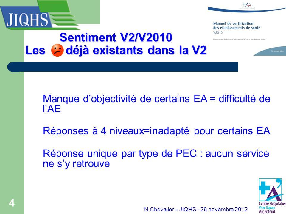 4 Sentiment V2/V2010 Les déjà existants dans la V2 Manque dobjectivité de certains EA = difficulté de lAE Réponses à 4 niveaux=inadapté pour certains