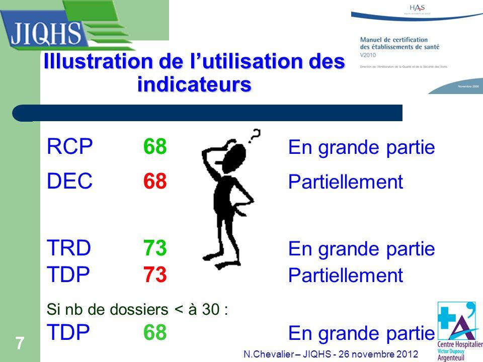 7 Illustration de lutilisation des indicateurs RCP68 En grande partie DEC68 Partiellement TRD73 En grande partie TDP73 Partiellement Si nb de dossiers