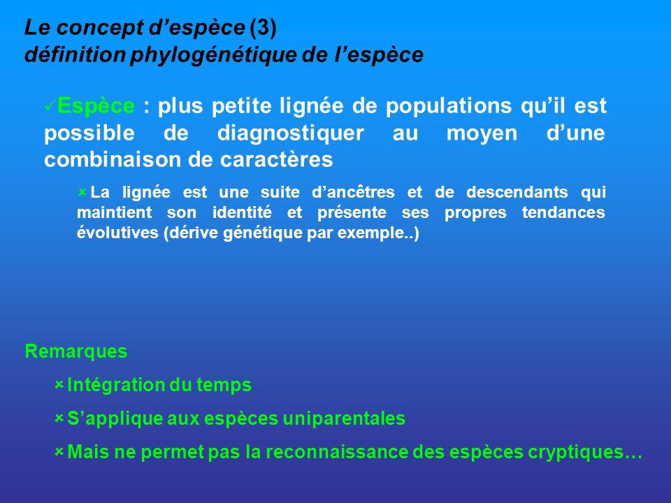 Le concept despèce (3) définition phylogénétique de lespèce Espèce : plus petite lignée de populations quil est possible de diagnostiquer au moyen dun