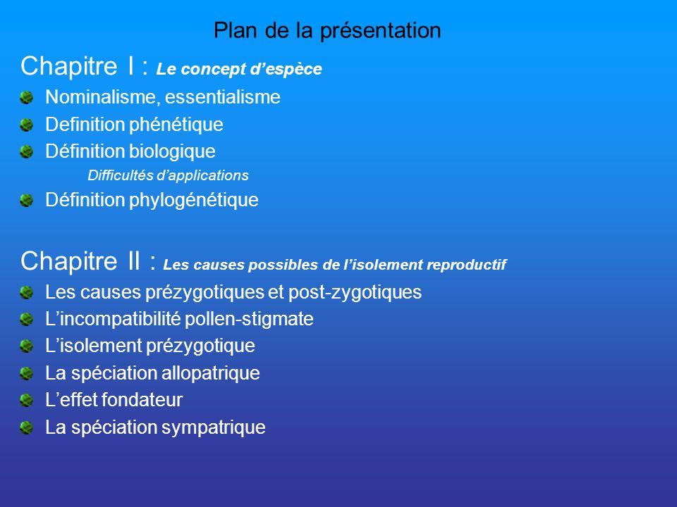 Plan de la présentation Chapitre I : Le concept despèce Nominalisme, essentialisme Definition phénétique Définition biologique Difficultés dapplicatio