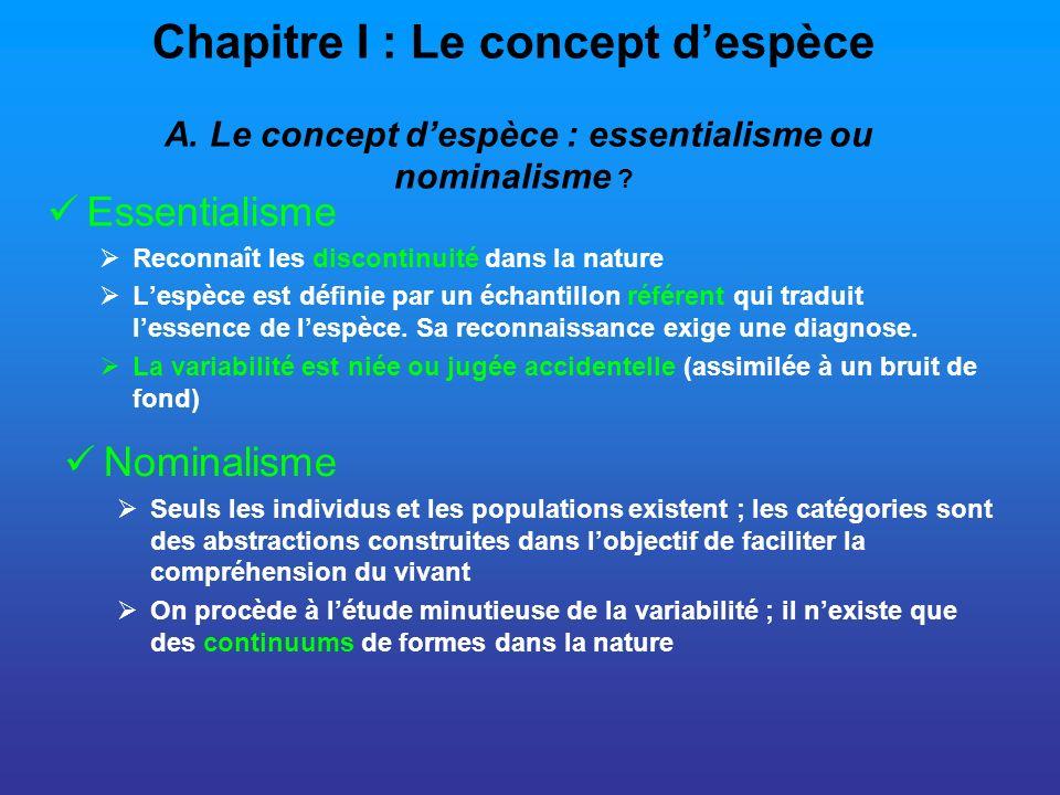 Chapitre I : Le concept despèce A. Le concept despèce : essentialisme ou nominalisme ? Essentialisme Reconnaît les discontinuité dans la nature Lespèc