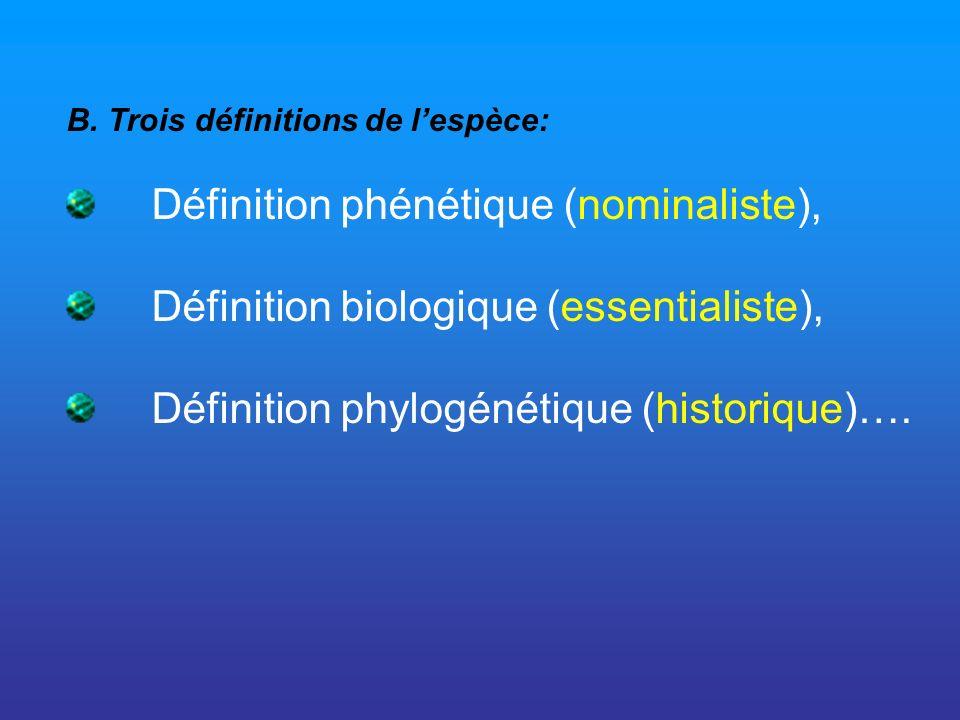 B. Trois définitions de lespèce: Définition phénétique (nominaliste), Définition biologique (essentialiste), Définition phylogénétique (historique)….