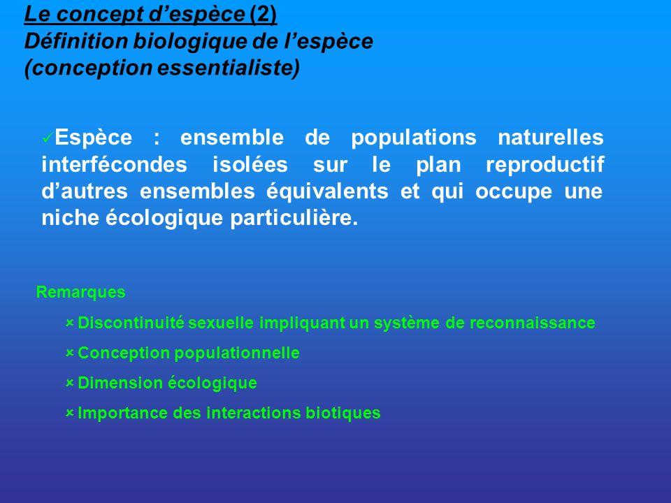 Le concept despèce (2) Définition biologique de lespèce (conception essentialiste) Espèce : ensemble de populations naturelles interfécondes isolées s