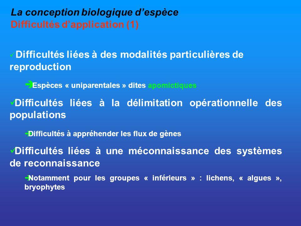 La conception biologique despèce Difficultés dapplication (1) Difficultés liées à des modalités particulières de reproduction Espèces « uniparentales