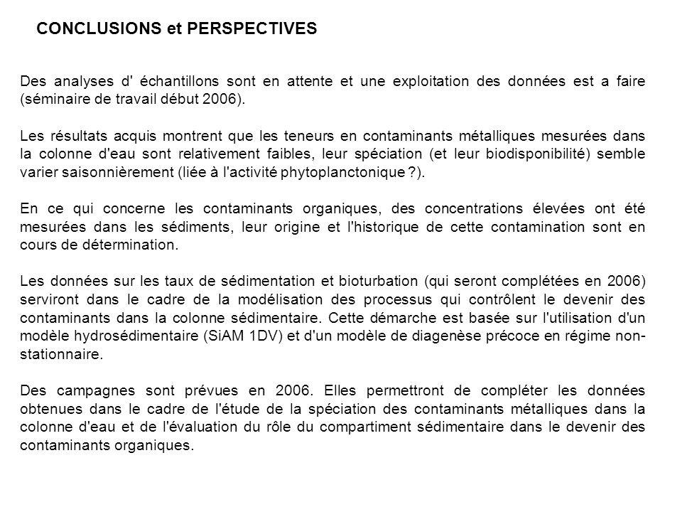 CONCLUSIONS et PERSPECTIVES Des analyses d' échantillons sont en attente et une exploitation des données est a faire (séminaire de travail début 2006)