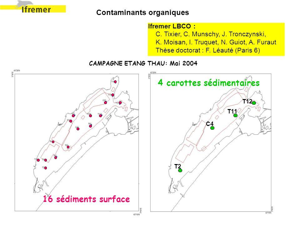 CAMPAGNE ETANG THAU: Mai 2004 16 sédiments surface 4 carottes sédimentaires T12 T11 C4 T2 Ifremer LBCO : C. Tixier, C. Munschy, J. Tronczynski, K. Moi