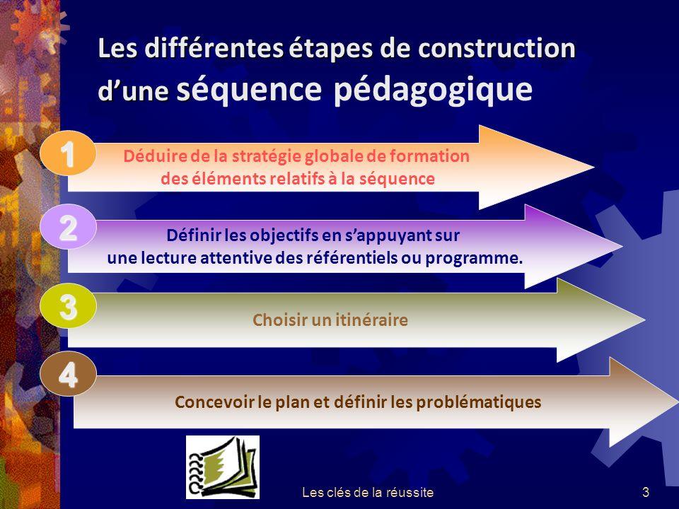 Les clés de la réussite3 Les différentes étapes de construction dune s Les différentes étapes de construction dune séquence pédagogique Déduire de la stratégie globale de formation des éléments relatifs à la séquence Définir les objectifs en sappuyant sur une lecture attentive des référentiels ou programme.