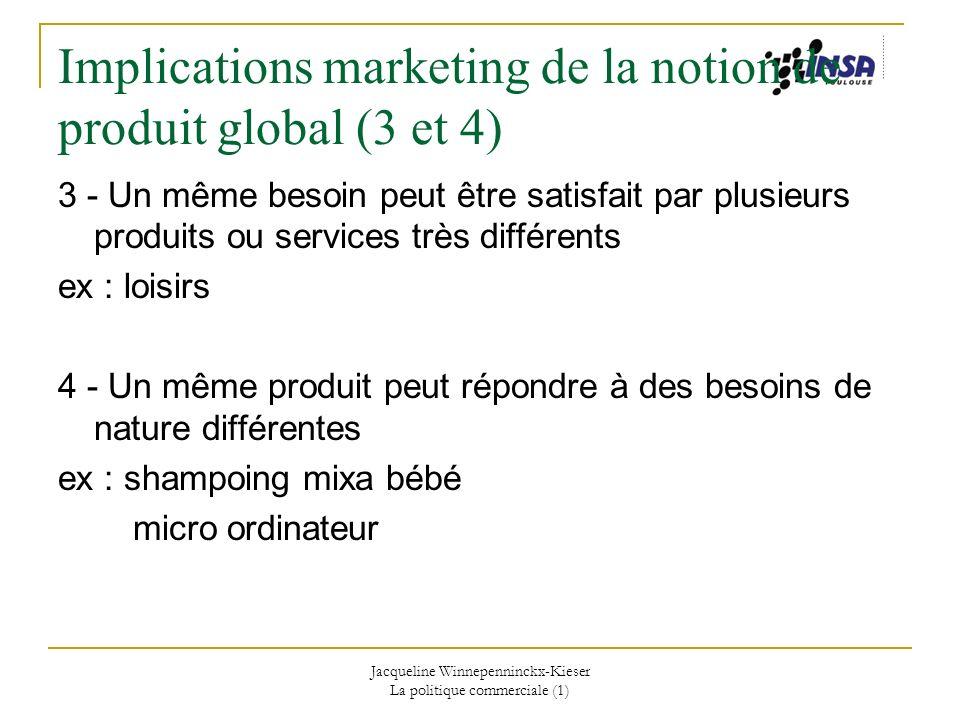 Jacqueline Winnepenninckx-Kieser La politique commerciale (1) 1 Le concept de produit Définition Notion de produit global Biens et services