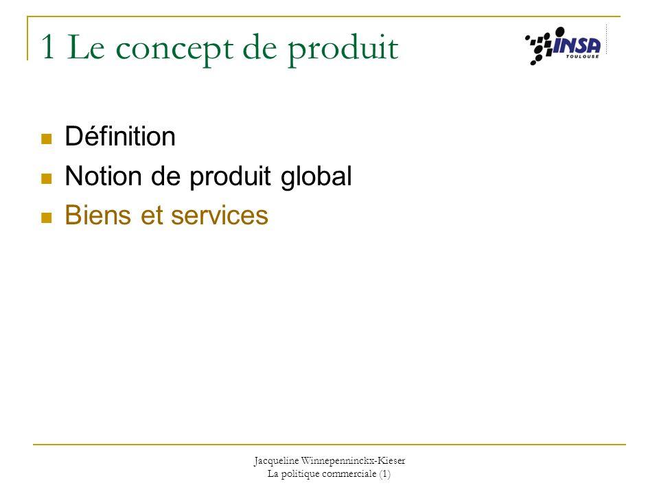 Jacqueline Winnepenninckx-Kieser La politique commerciale (1) La matrice BCG (Boston Consulting Group)